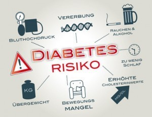 Diabetes ist eine der gefährlichsten Volkskrankheiten. © Trueffelpix - Fotolia.com