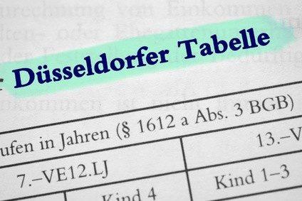Die Düsseldorfer Tabelle legt den Mindestunterhalt für Kinder fest.